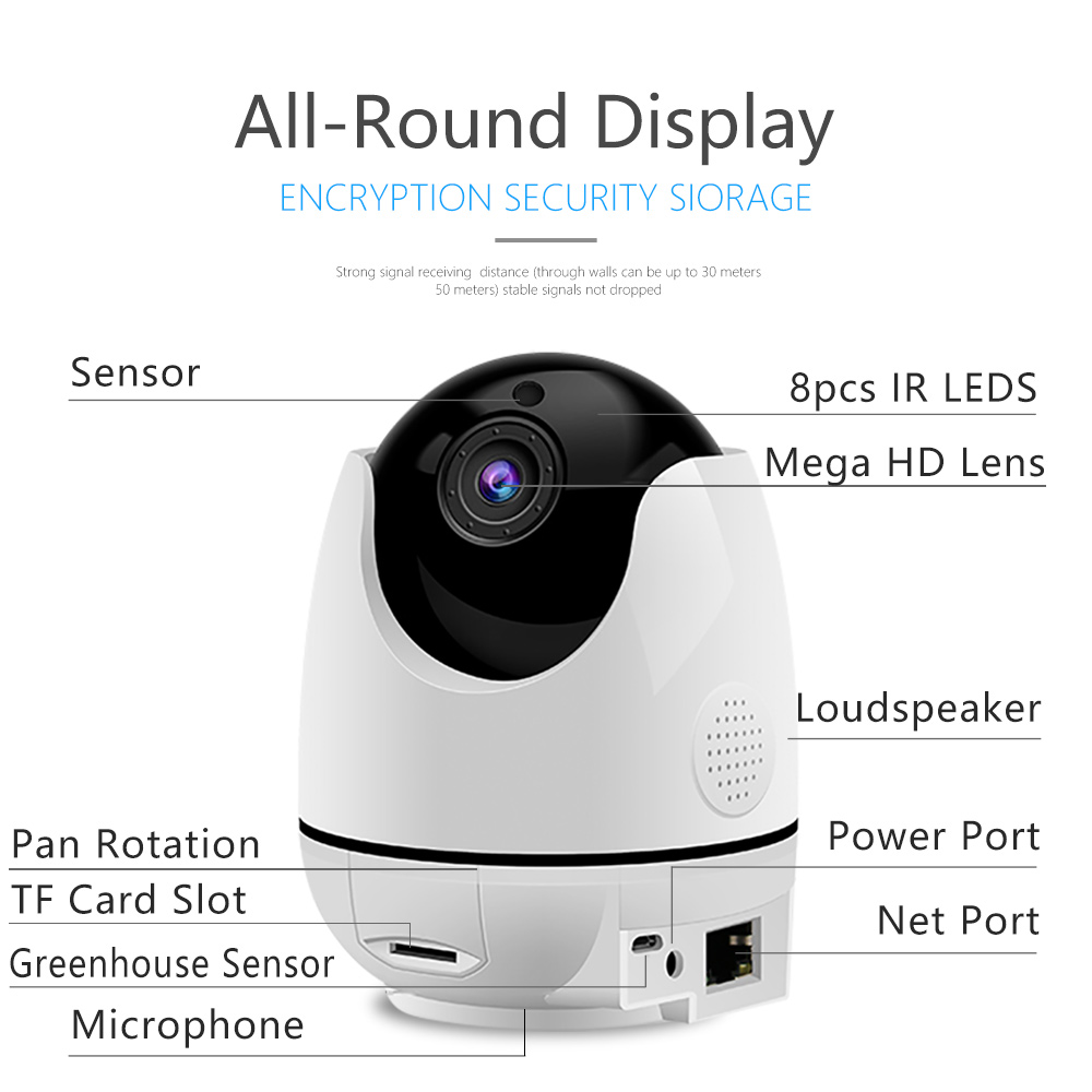 A Leading CCTV CAMERA &DVR Manufacturer