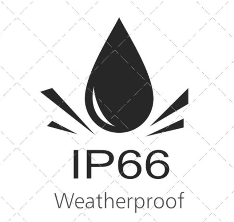 IP66 Certificates