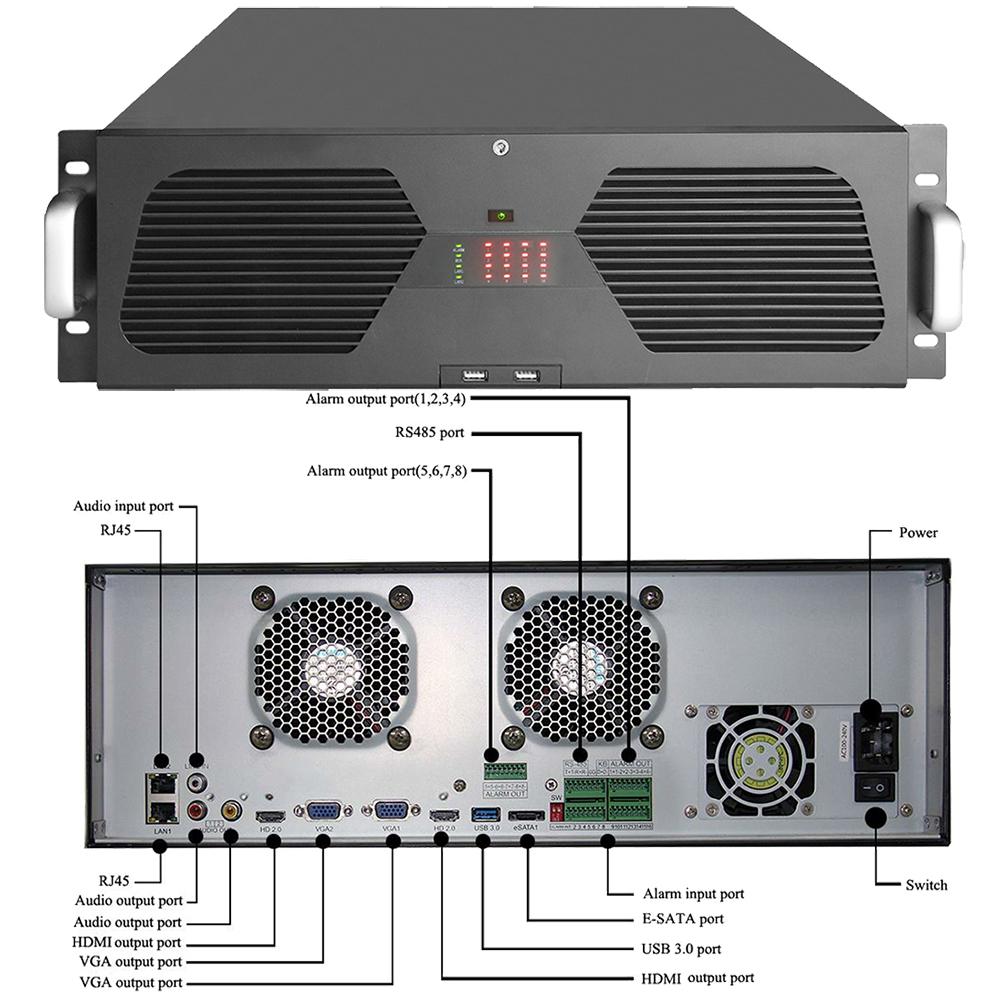 SNVR-5A64 5A128