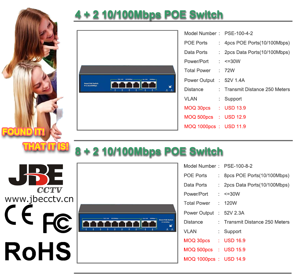 POE Switch 4CH and 8CH